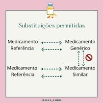 Intercambialidade medicamentosa II