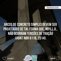 Regra para o projeto (dimensionamento) de arcos em concreto armado