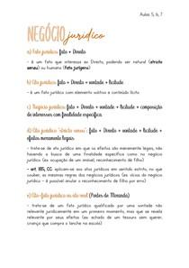 NEGÓCIO JURÍDICO - DIREITO CIVIL