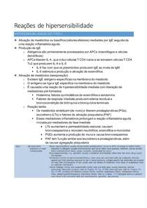 Imunologia - Reações de hipersensibilidade