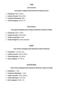 PARÂMETROS DO TENS, FES, RUSSA, ULTRASSOM E LASER