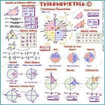 Trigonometria Enem