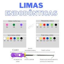 Limas endodônticas - Endodontia