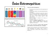 -Física-Ondas Eletromagnéticas-Raios Infravermelho e Micro-ondas-