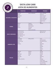 Quais alimentos permitidos na dieta low carb