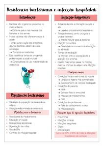 Resistencia bacteriana e infecção hospitalar