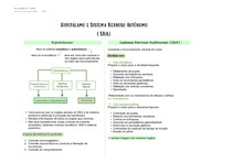 Hipotálamo e Sistema Nervoso Autônomo