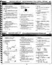Todas as Fórmulas e Resumo Completo de Química