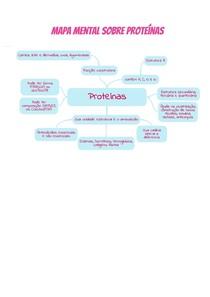 Mapa mental sobre proteínas