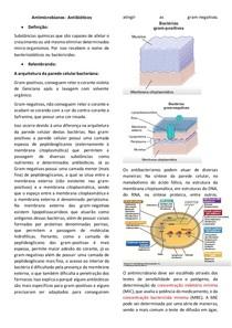 Antimicrobianos introdução