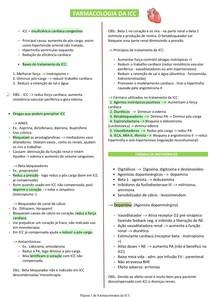 Farmacoterapia da ICC - Farmacologia