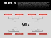 PCN-ARTE