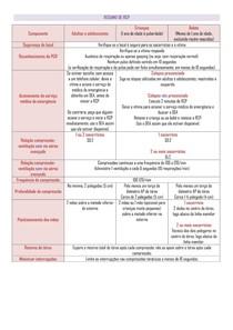 Resumo de RCP