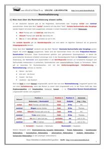nominalisierung - Nominalisierung Beispiele