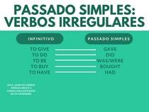 VERBOS IRREGULARES 2