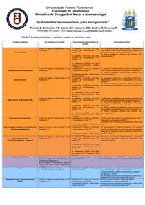Escolha de anestesicos locais em pacientes de risco