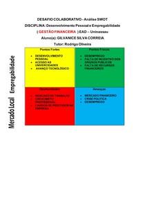 Análise Swot - desafio colaborativo - Desenvolvimento Pessoal e Empregabilidade (1)