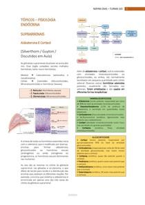 FISIOLOGIA ENDÓCRINA - Suprarrenais (Aldosterona e Cortisol)