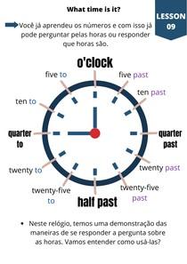 Resumo horas em inglês
