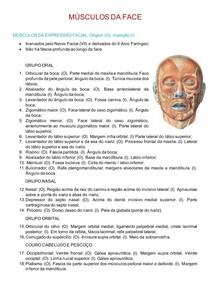 Anatomia da Face Completo (drenagem, sistema linfatico, musculos, vascularização...)