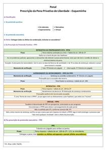 ESQUEMINHA DA PRESCRIÇÃO PENAL - PENA PRIVATIVA DE LIBERDADE
