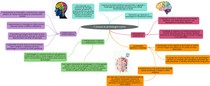 O processo de aprendizagem motora