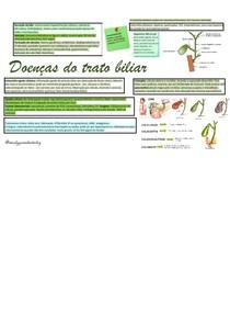 doença do trato biliar