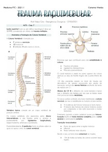 Trauma Raquimedular - ATLS Cap 7