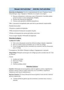 Fisiologia Gastrointestinal - Distúrbios