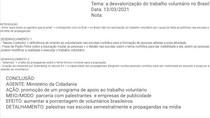 Ideias para redação sobre a desvalorização do trabalho voluntário no Brasil