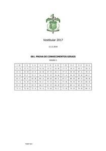 PROVA FAMERP 2017 - Faculdade de Medicina de São José do Rio Preto
