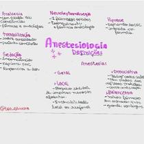 Anestesiologia definiçoes
