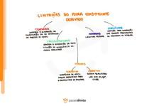 Poder Constituinte Derivado - Mapa mental (parte 2)