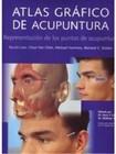 atlas gráfico de acupuntura seirin