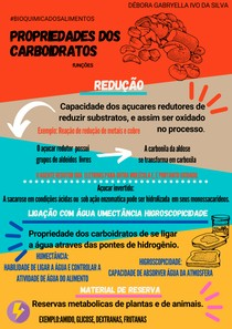 Propriedades dos Carboidratos (2)