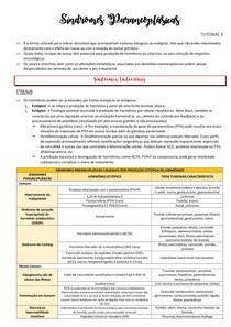 Tutorial 9 - Síndromes Paraneoplásicas