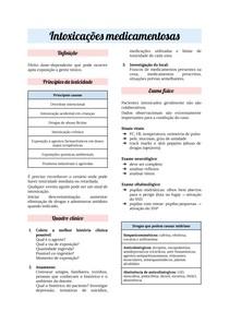 Urgência e emergência: intoxicações medicamentosas