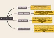 material de endodontia