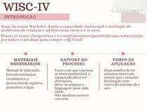 WISC-IV (Introdução)