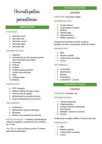 Dermatopatias parasitárias