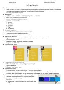 Psicopatologia - MIla