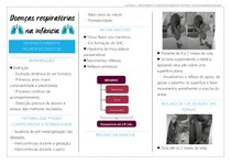P3M1Pr4 - Doenças respiratórias na infancia e desenvolvimento neuropsicomotor