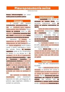 RESUMO_ Pleuropneumonia suína