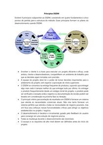 Princípios DSDM