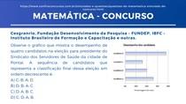 Matemática - Interpretação de Gráfico