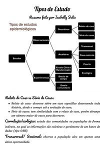 Tipos de Estudo