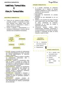 Assistência e Atenção Farmacêutica