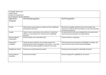 Modelo tabela atividade Etapa 2