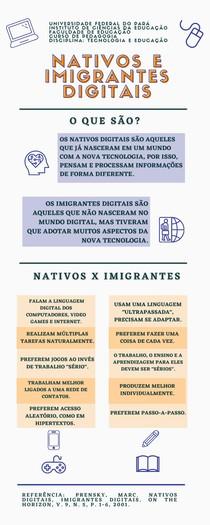 NATIVOS E IMIGRANTES DIGITAIS