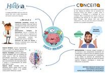 MAPA CONCEITUAL - MODELO BIOMÉDICO